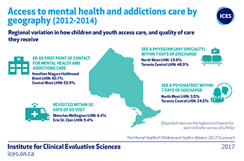Access to mental health and addictions care by geography (2012-2014)