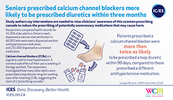 Seniors prescribed calcium channel blockers more likely to be prescribed diuretics within three months
