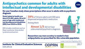 Antipsychotics common for adults with intellectual and developmental disabilities