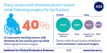 Hip fractures infographic thumbnail