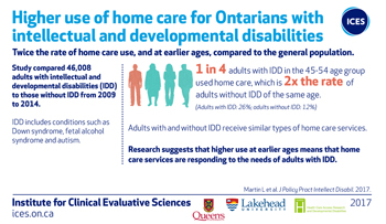Higher use of home care for Ontarians with intellectual and developmental disabilities