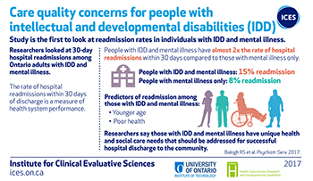 Care quality concerns for people with intellectual and developmental disabilities