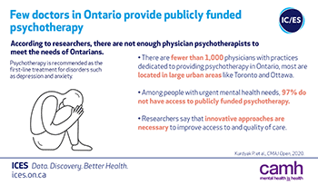 Few doctors in Ontario provide publicly funded psychotherapy