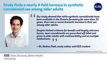 Study finds a nearly 4-fold increase in synthetic cannaboid use among older adults