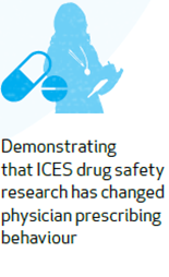 Demonstrating that ICES drug safety research has changed physician prescribing behaviour