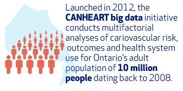 Launched in 2012 the CANHEART big data initiative conducts multifactorial analyses of cardiovascular risk