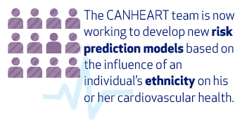 The CANHEART team is now working to develop new risk prediction models