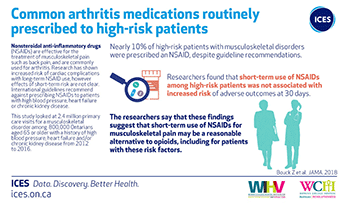 Common arthritis medications routinely prescribed to high-risk patients