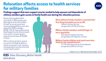 Relocation affects access to health services for military families