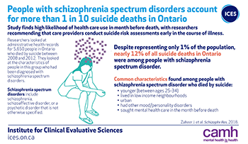 People with schizophrenia spectrum disorders account for more than 1 in 10 suicide deaths in Ontario