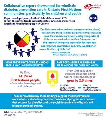Collaborative report shows need for wholistic diabetes prevention care in Ontario First Nations communities, particularly for children and youth