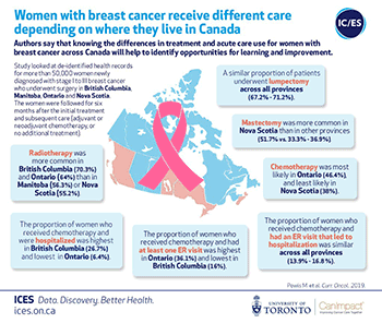 Women with breast cancer receive different care depending on where they live in Canada